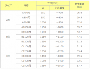 JSフォーム寸法・重量表